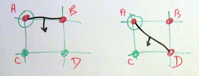 [تصویر: 20130215_RVOGridGraph_sketch1.jpg]